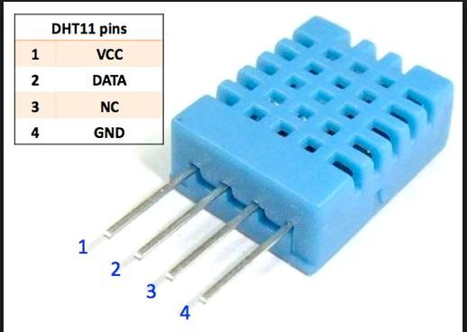 Cảm biến nhiệt độ Arduino DHT